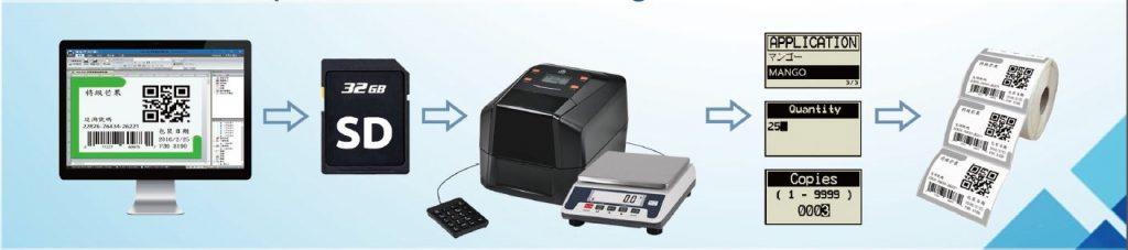Термотрансферный принтер для печати весовой этикетки